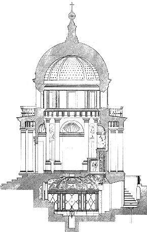 Tempio di San Pietro in Montorio. Bramante,1502 L'opera rinascimentale che sfida gli antichi in perfezione.