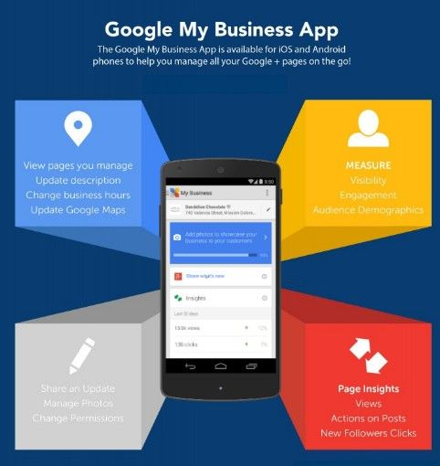 #GoogleMyBusiness Apps
