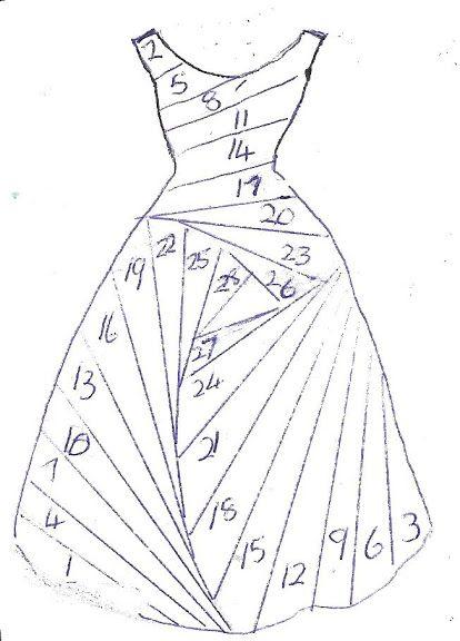 Днем рождения, шаблон открытки платье на 8 марта