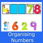 Organising Numbers