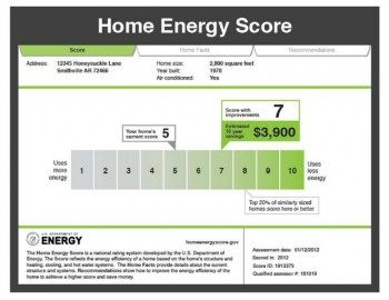 Energy-Efficient Home Design #energy #efficiency http://energy.remmont.com/energy-efficient-home-design-energy-efficiency-4/  #energy efficiency # Energy.gov The Home Energy Score is a national rating system developed by the U.S. Department of Energy. The Score reflects the energy efficiency of a home based […]