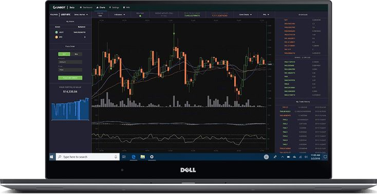 Top Rated Crypto Currency Trading Bots. Including The Best