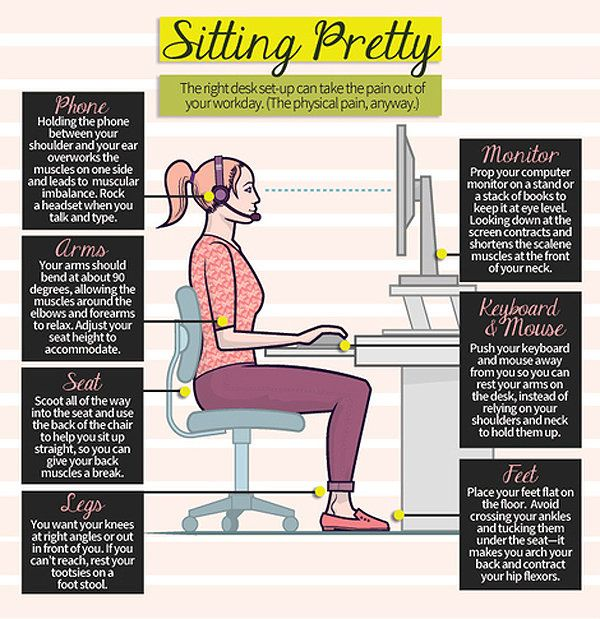 Make Sitting at Your Desk All Day Less Painful (Literally)