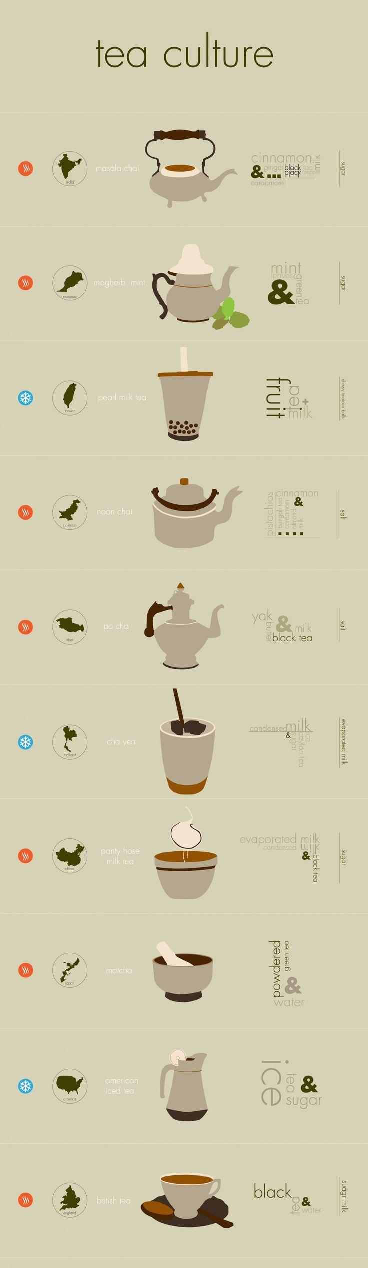 Tea Culture Infographic: India, Morocco, Taiwan, Pakistan, Tibet, Thailand, China, Japan, United States, United Kingdom: