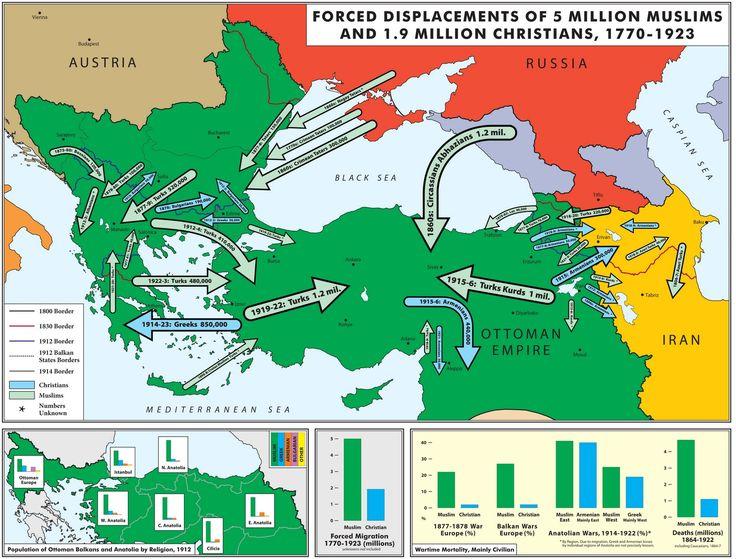 The 25 best Ottoman empire ideas on Pinterest  King blade