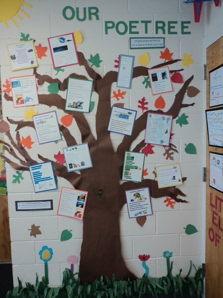 After reading The Crossover or another poetry novel, students can write their own poems and place them on the Poetree. Alexandra Shea