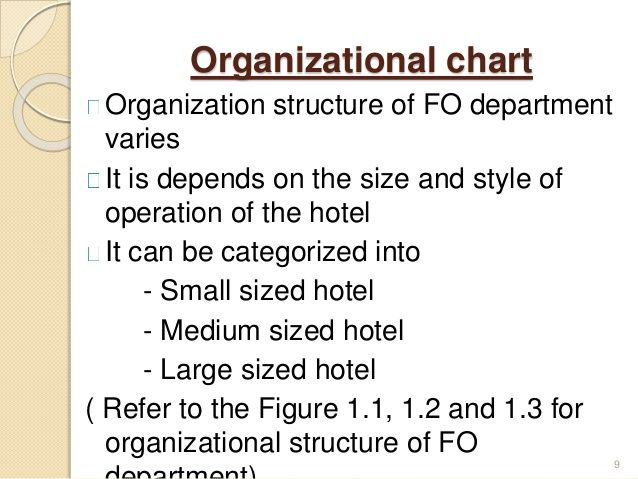 Introduction To Front Office Front Office Hotel Operations Introduction