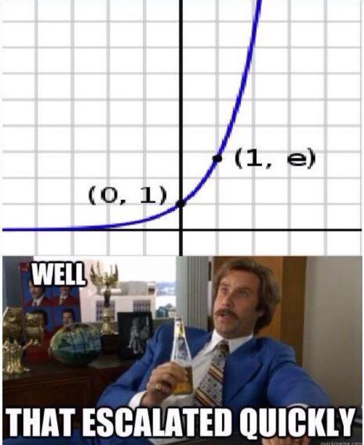 Curve Game Meme Hookup Benchmarks In Math