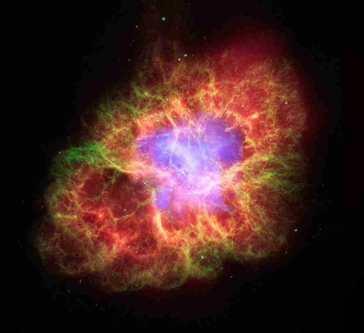 Ledakan bintang di galaksi disebut Supernova. Peristiwa ini menandai berakhirnya riwayat suatu bintang. Bintang yang mengalami supernova akan tampak