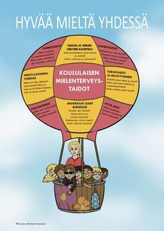 Alakoululaisen mielenterveystaidot | Suomen Mielenterveysseura