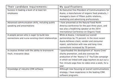58 best career resume images on pinterest resume templates cv