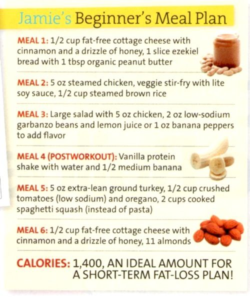 Clean Eating Beginner's Meal Plan- not for long term ... Not enough calories!