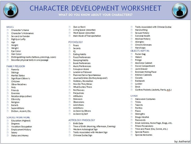 Love this! You can't play someone you don't know. This Character Development Worksheet will help get to know your character.