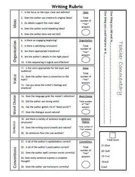 Great for 6-traits or ANY writing program. Rubric is very teacher friendly and student friendly. Product was specifically created for personal narr...