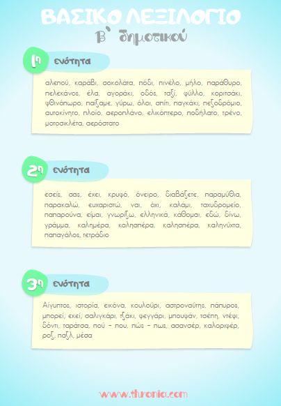 Βασικό λεξιλόγιο Γλώσσας Β' Δημοτικού