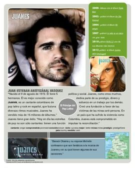 "Awesome Spanish unit on  ""La Camisa Negra""   por Juanes. 3 Follow up activities plus an article on Juanes.  Sweeeeet!"