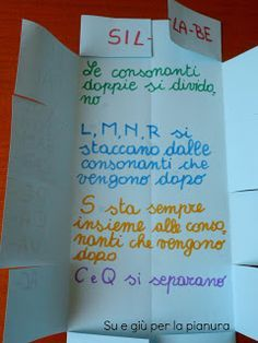 Flip flap minibook. How to divide a word in syllables. Librici per ripassare le regole per dividere in sillabe le parole.