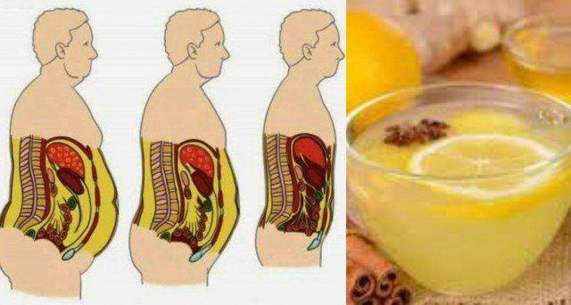 Ricetta NATURALE per perdere il grasso addominale.
