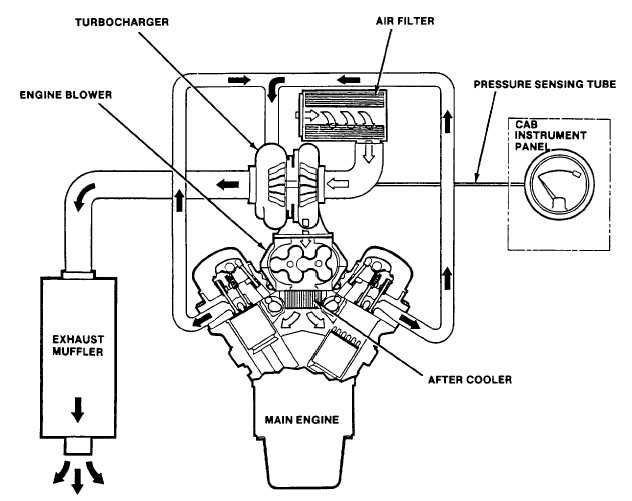 10  images about car systems on pinterest