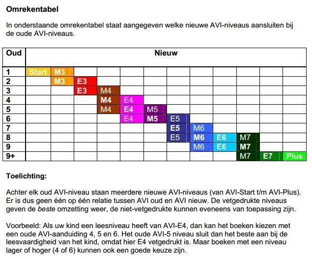 zorgsite Hollebeke en Voormezele :: zocowannes.yurls.net