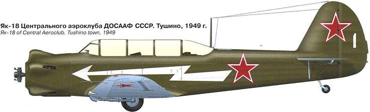 Original Russian Aircraft Gyroscope Gyro horizon  Flux Detector Valve  Magnetic Azimuth Transmitter