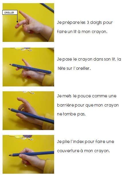 Résultats de recherche d'images pour «comment bien tenir son crayon»