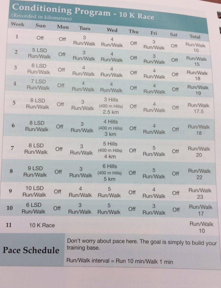 Running Room Learn To Run Schedule Pdf