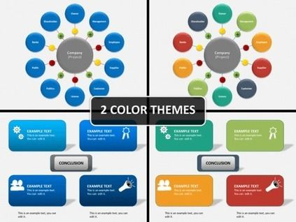 The 25+ Best Stakeholder Analysis Ideas On Pinterest | Stakeholder