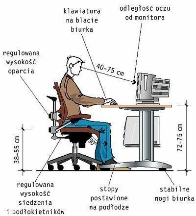 Zdrowo przy komputerze
