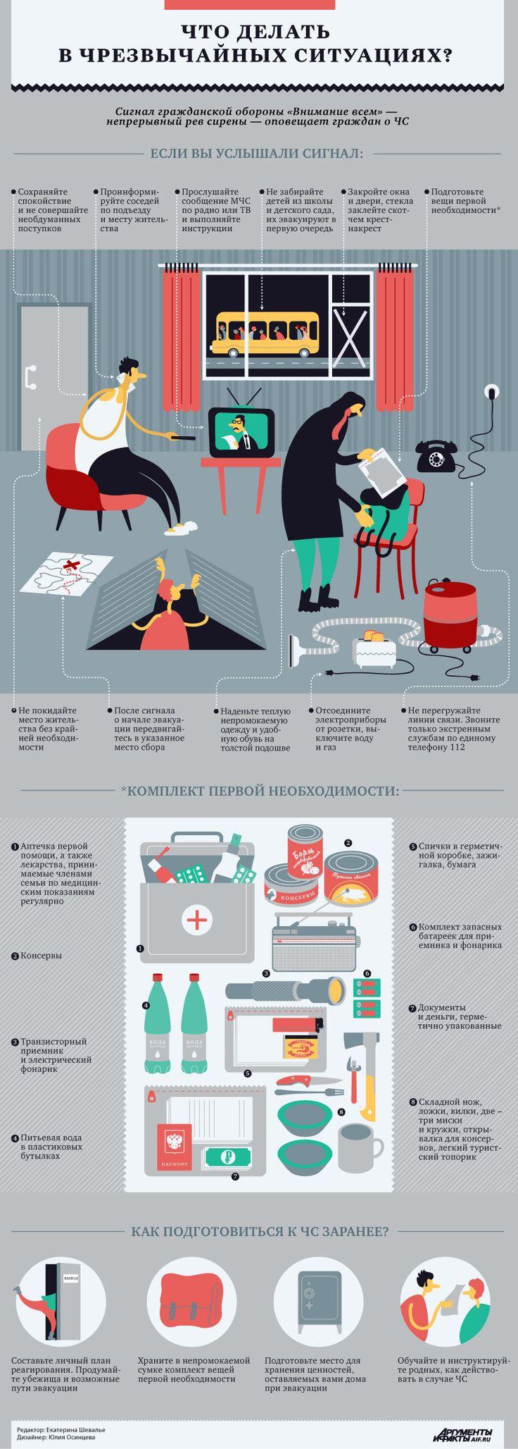 Что делать вслучае чрезвычайной ситуации? Инфографика | Инфографика | Вопрос-Ответ | Аргументы и Факты