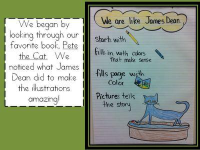 Mrs. Wills Kindergarten: Writing
