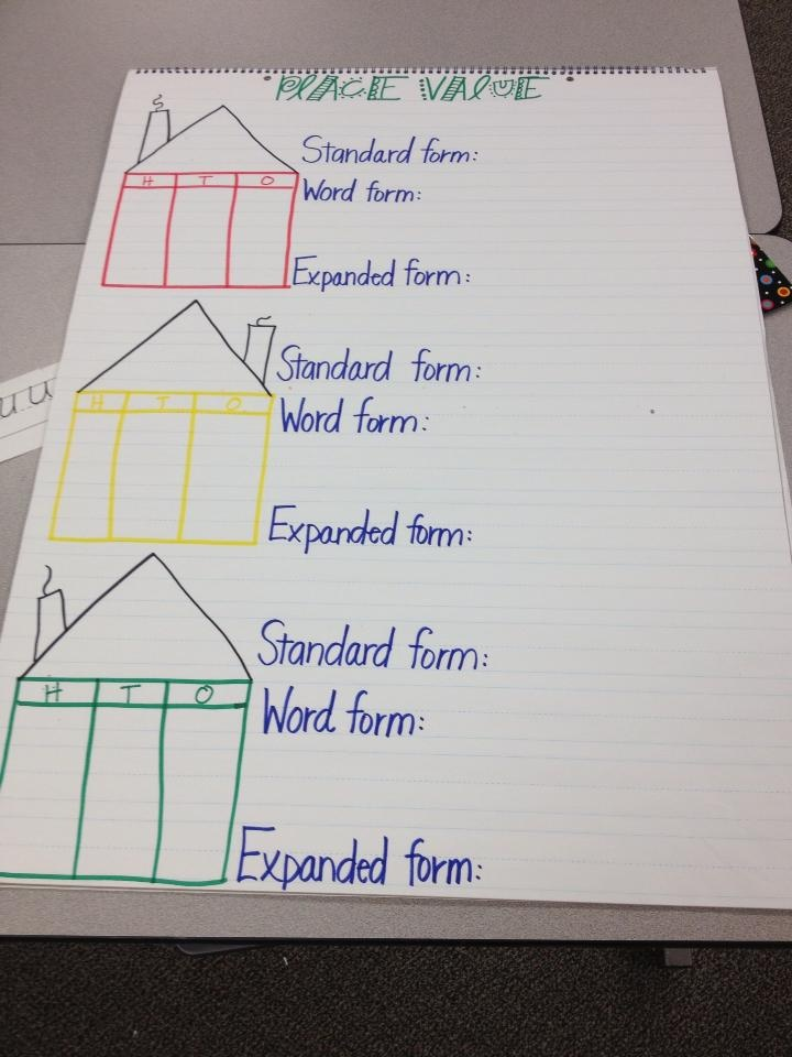 Exit Tickets Blank School Middle