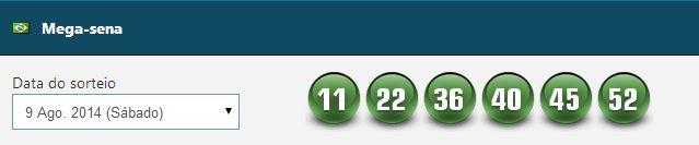 #Resultados da #loteria Mega Sena, concurso 1624