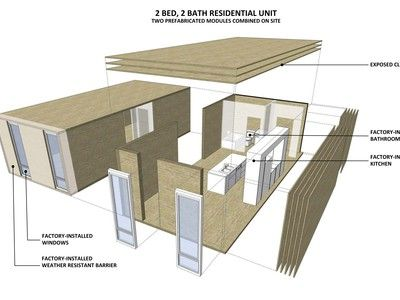 35 Best Clt Projects Images On Pinterest Timber