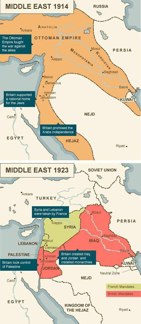 How the modern world has been shaped by decisions taken in the aftermath of WW1. Maps of the Middle East in 1914 and 1923. (V)