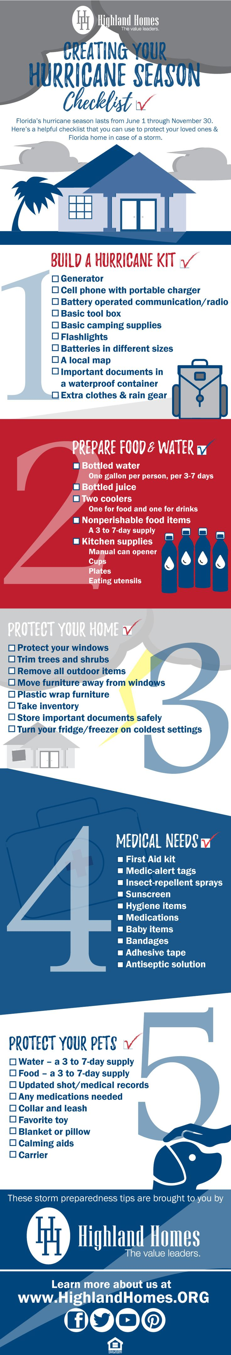 Florida's hurricane season lasts from June 1 through November 30. Whether you're new to the Sunshine State or you've weathered a Florida hurricane or two in the past, proper preparation is key to your safety and to protect your family and property. Here's a helpful checklist that you can use to protect your loved ones and Florida home in case of a storm.