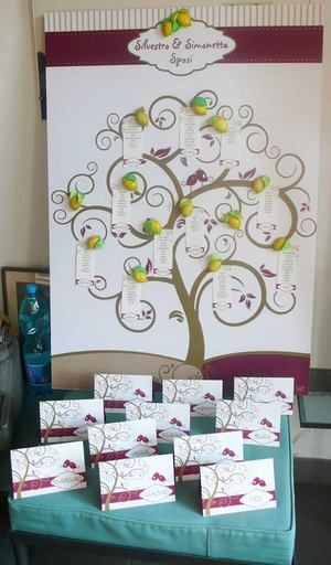 Matrimonio.it | #Idea #tableau a forma di #albero con #limoni http://www.matrimonio.it/cerca/partecipazioni/roma/p_b_original_wedding-0331613/lightbox-t_9a155b2f-66c0-4399-872f.jpg