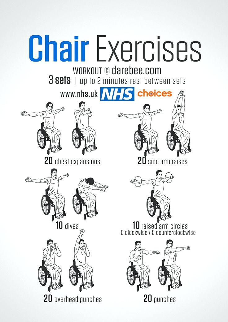 Armchair Exercises For The Elderly An Energy Boosting Routine For Wheelchair Users That Helps To Increase U Chair Exercises Wheelchair Exercises Senior Fitness