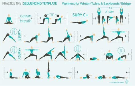 sequence template b  yoga sequences ashtanga yoga yoga flow