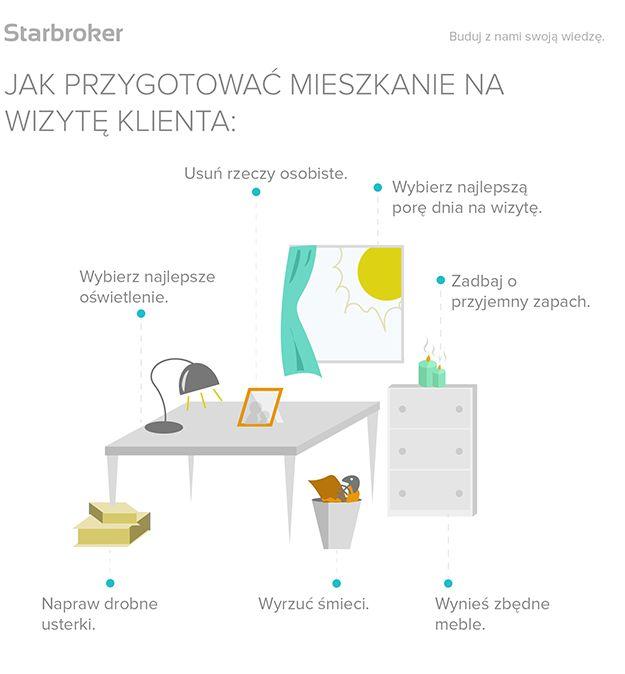 Jak przygotować mieszkanie na wizytę klienta. #klient #kuchnia #mieszkanie #oświetlenie #przedpokój #sprzedaż #wynajem #zapach #zysk #łazienka