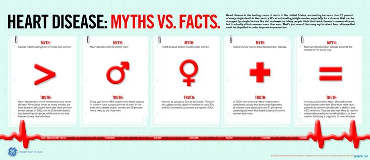 pulse infographic myths