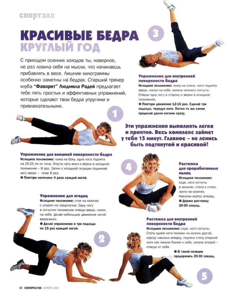 Эфективные Упражнения Похудения. Список лучших упражнений для похудения в домашних условиях для женщин