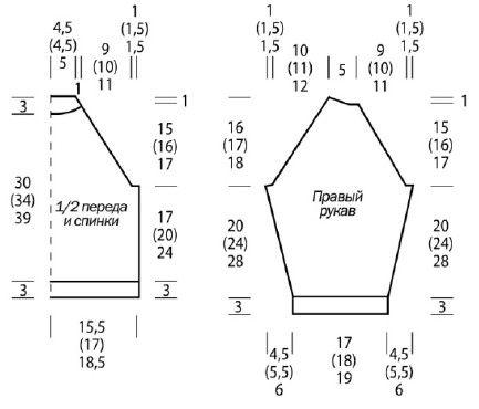 Вязание спицами. Выкройка детского пуловера-реглан. Размер: 86/92 (98/104) 110/116