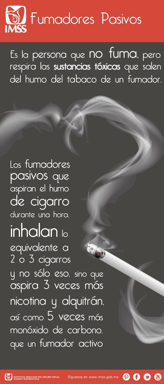 ¿Eres un fumador pasivo?.