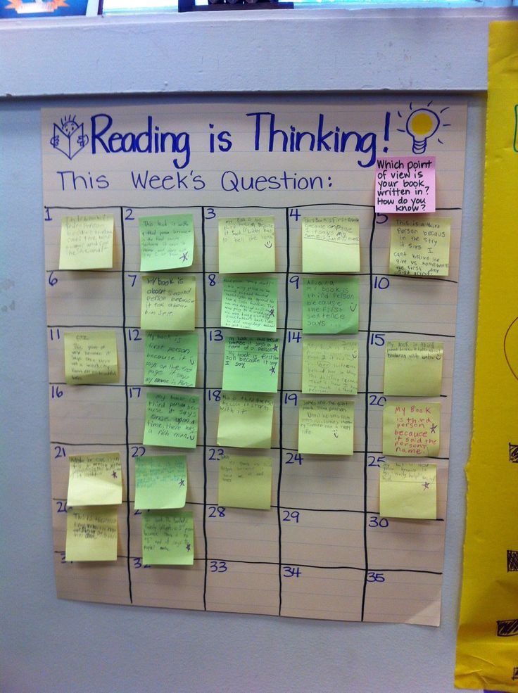 Reading is Thinking Chart. Pose a question, students write response on a sticky and put in their numbered box. Good way to check for understanding of a literary concept. Could be one question for fiction, one for nonfiction.