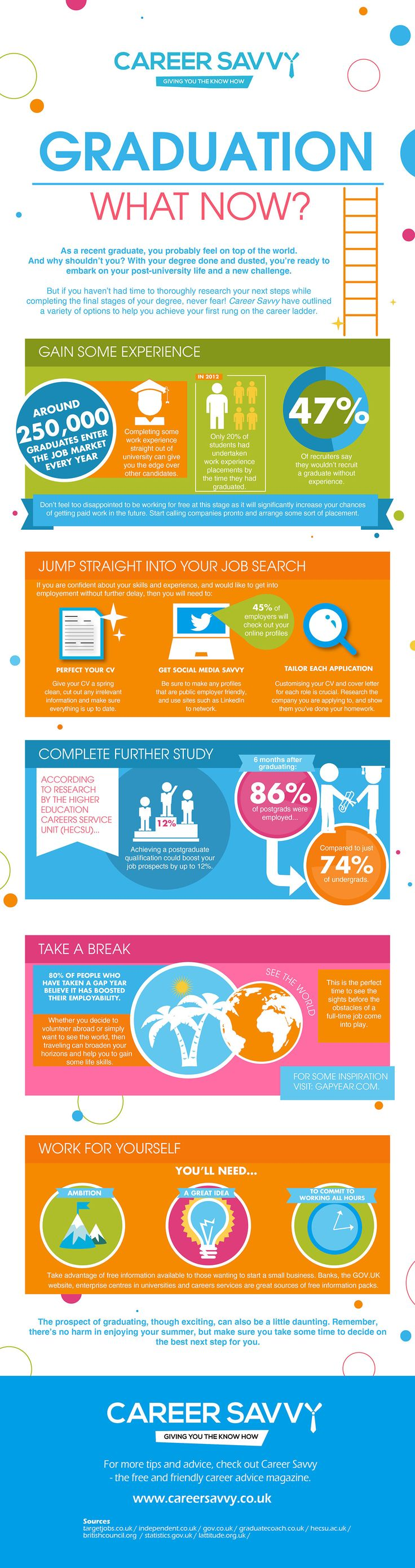 Graduation - What Now?   #infographic #Graduation #Career #jobs #Education