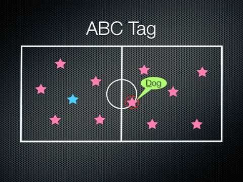 PE Games - ABC Tag | physical education today |...