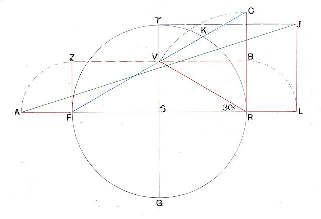 Ruler and Compass: نقاد محترم باوجدان و شرف .روش علمی ( LATIF) من در ...