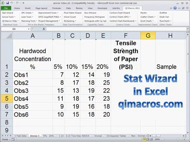 Best What Is Qimacros For Excel Images On   Charts