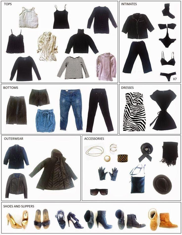 """Zero Waste Home : dressing minimaliste et essentiel, pas de """"prise de tête"""" le matin."""